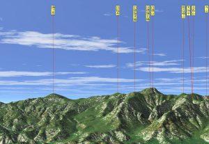 錫ヶ岳、日帰り山行におけるルートの考察。
