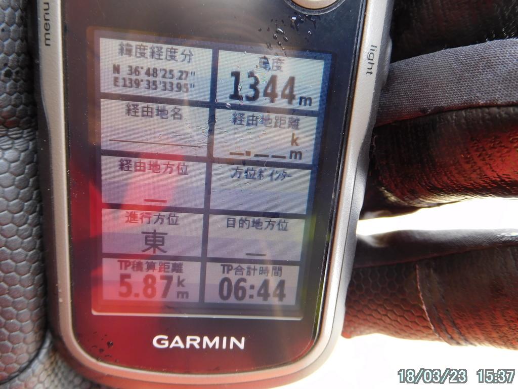 GPSの記録